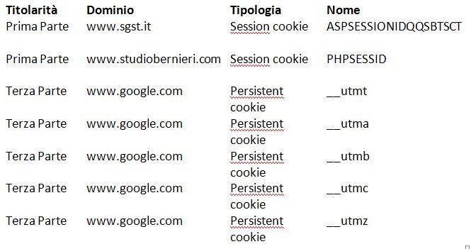 tabella-da-inserire-nel-sito-con-tipi-di-cookies3